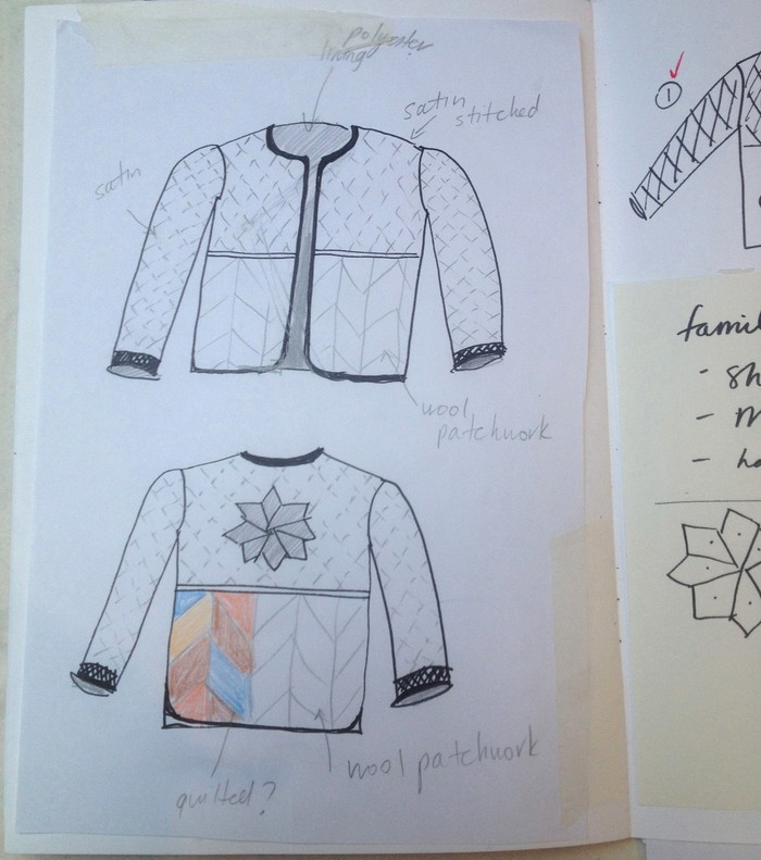 Textile Toolbox: Inner/Outer Jacket, image 9